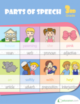 <h5>3rd Grade Parts Of Speech Workbook</h5><p>This 3rd Grade Parts of Speech Workbook is printable. Knowing your parts of speech is an important part of learning good writing skills.</p>