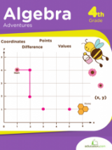 <h5>4th Grade Algebra Workbook</h5><p>This 4th Grade Algebra Workbook is printable. These math exercises will help your child practice finding coordinates, solving integer problems and factoring numbers to boost his or her algebra skills.</p>