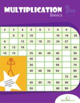 <h5>3rd Grade Multiplication Basics Workbook</h5><p>This 3rd Grade Multiplication Basics Workbook is printable. Introduce your third grader to the basics of multiplication with these handy times table charts, worksheets and word problems.</p>