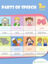 <h5>3rd Grade Parts Of Speech Workbook</h5><p>This 3rd Grade Parts Of Speech Workbook is printable. Knowing your parts of speech is an important part of learning good writing skills. Learn the ins and outs of words with this packet that covers the eight different parts of speech.</p>