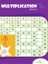 <h5>Multiplication Basics Workbook</h5><p>3rd Grade Math Workbook Printable</p>