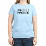 <h5>Dangerously Overeducated T Shirt</h5><p>Dangerously Overeducated T Shirt</p>