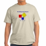 <h5>Pythagorean Theorem T Shirt</h5><p>Pythagorean Theorem T Shirt</p>