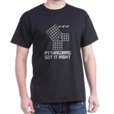 <h5>Pythagoras Got It Right T Shirt</h5><p>Pythagoras Got It Right T Shirt</p>
