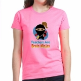 <h5>Teachers Are Brain Ninjas Tee</h5><p>Teachers Are Brain Ninjas Tee</p>